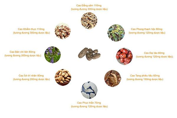 Sản phẩm được chiết xuất từ thảo dược tự nhiên